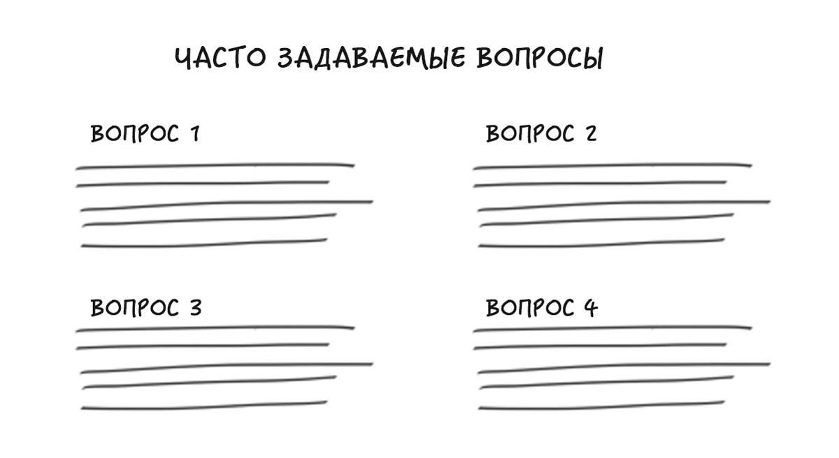 Пример блока с ответами на выгоды