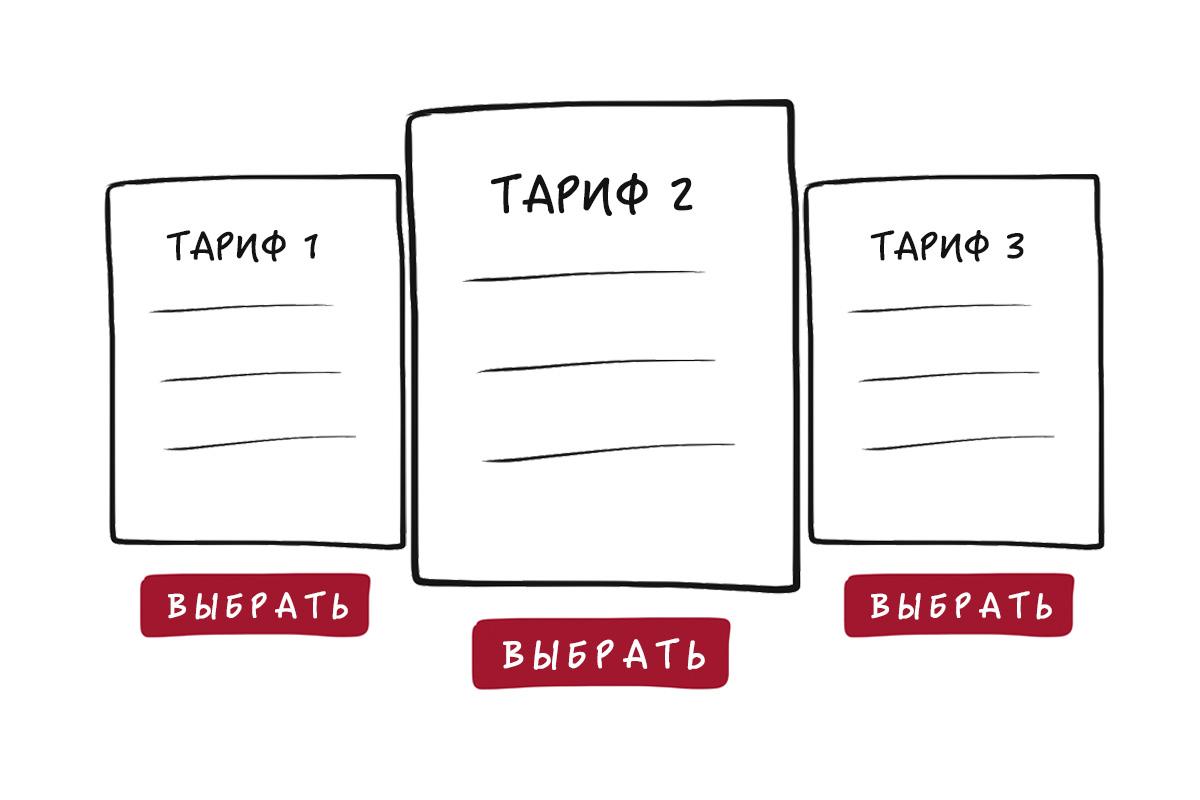 Пример блока с тарифами на одностраничнике